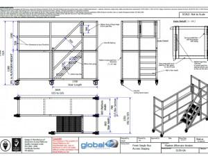 Alloy platform design