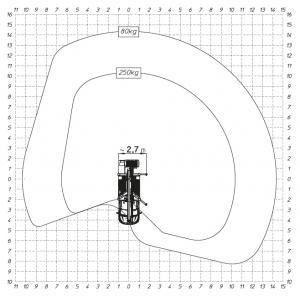 MZ250_Multitel_Plan_Working