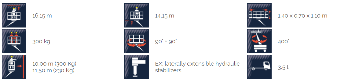 Multitel_MT162_Specification
