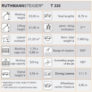 Ruthmann_T330_Working_Spec_Overall